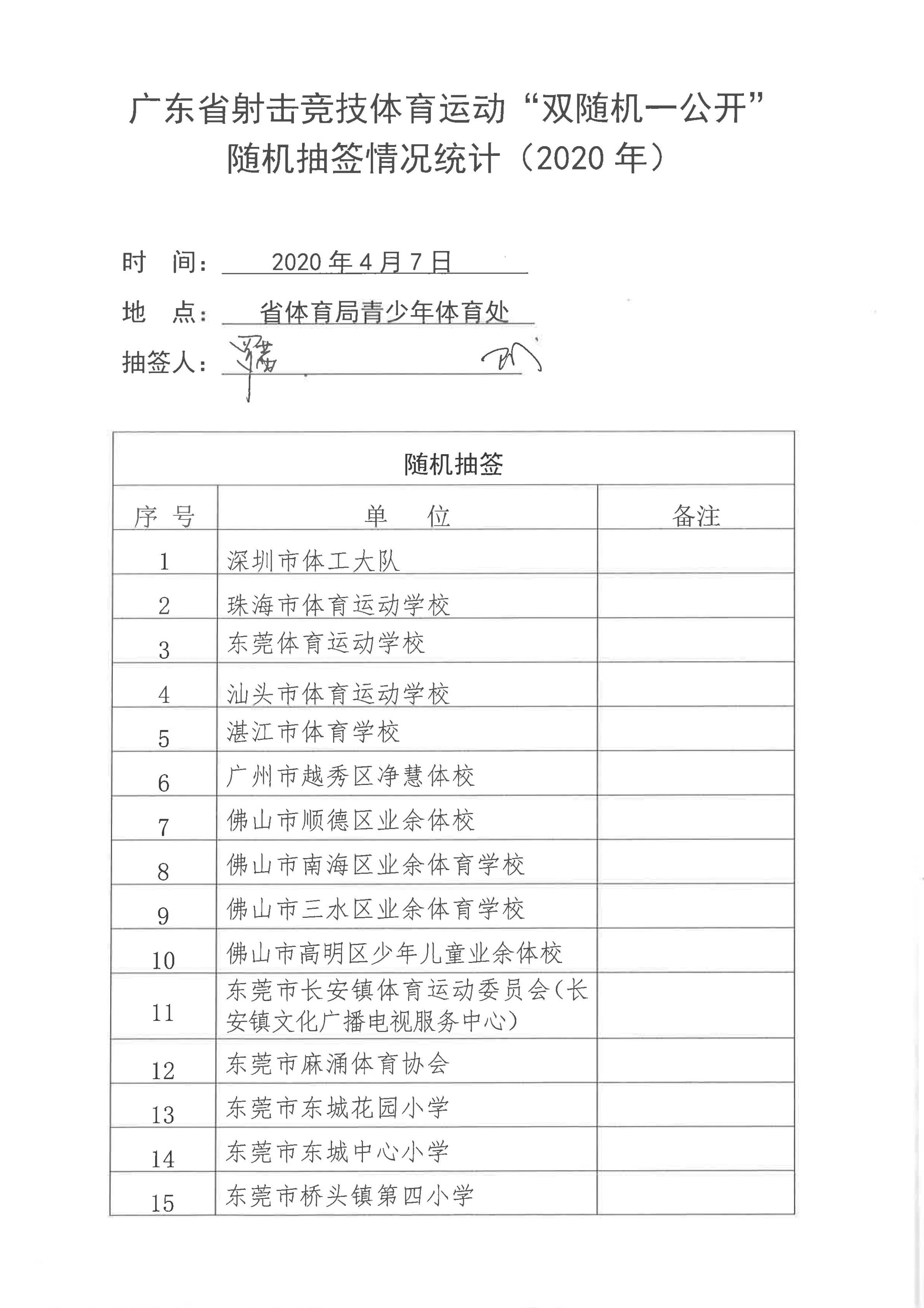 """广东省射击竞技体育运动""""双随机一公开""""随机抽签情况统计(2020年)_00.jpg"""